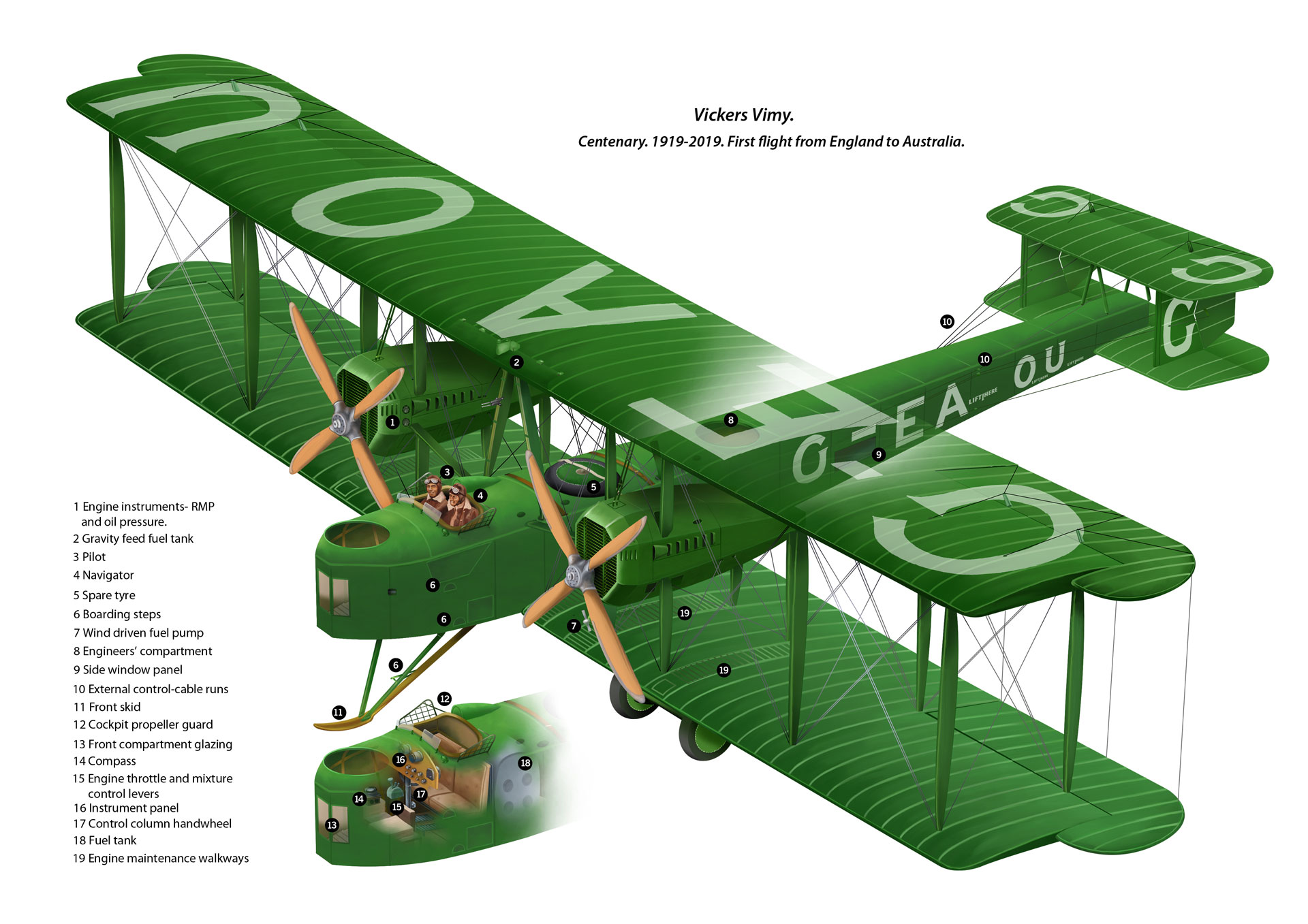 Vickers Vimy © Michael Payne Graphic Design